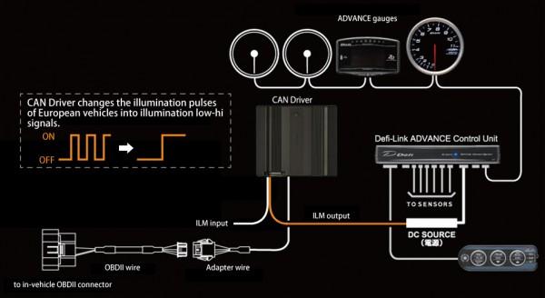 defi control unit wiring diagram wiring diagram 2000 Isuzu NPR AC Wiring Diagrams defi control unit wiring diagram wiring diagram schematic namedefi control unit wiring diagram wiring diagrams scematic