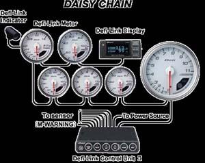 Defi Link Display on Exhaust Pressure Sensor