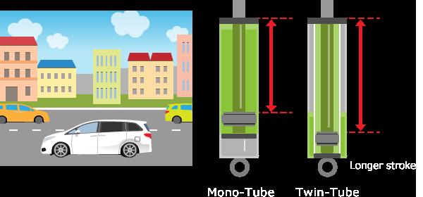 Mono-Tube / Twin-Tube