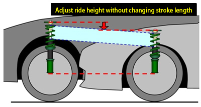 Adjust ride height without changing stroke length